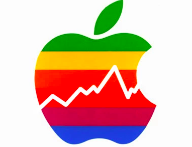 Apple Stock Drops in China