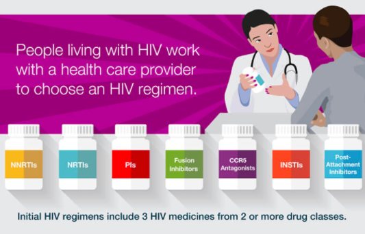 New Step in HIV Treatment